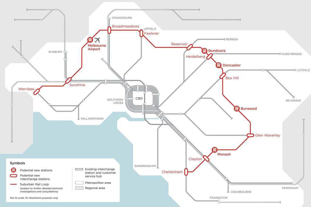 Melbourne suburban rail loop