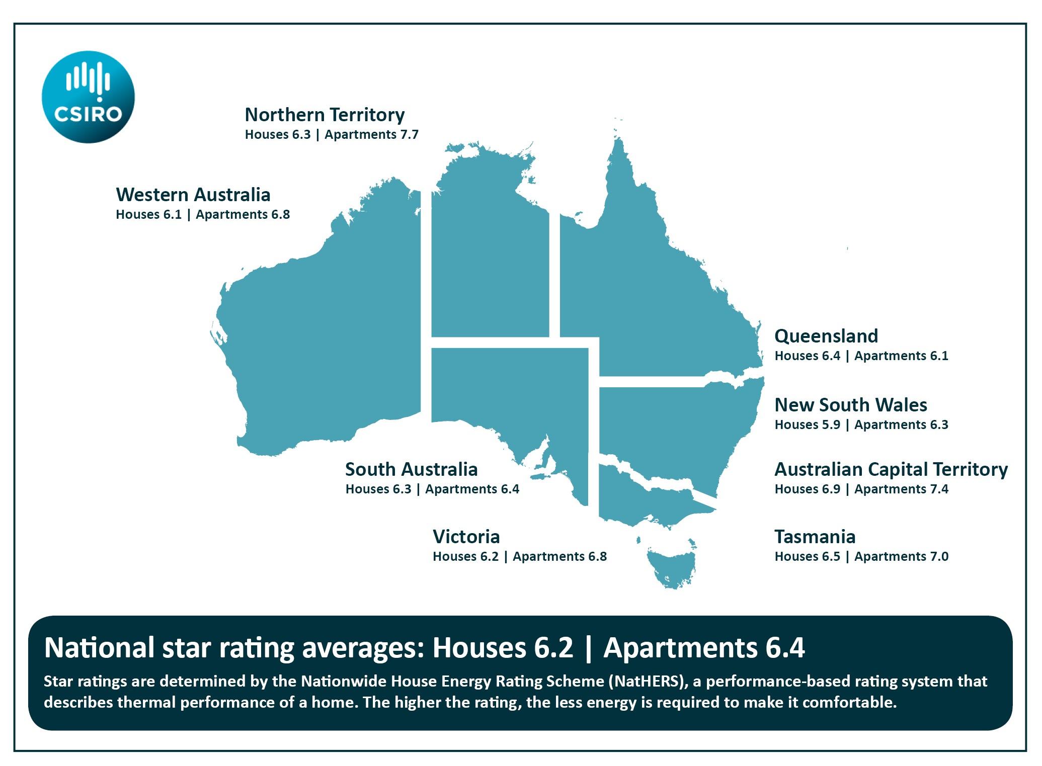 energy efficiency in residential homes